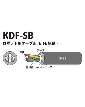 KDF-SB 0.3sq(AWG23) 超耐久型シールド付 ロボット用ケーブル(ETFE絶縁)